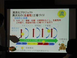 武蔵屋藤岡工場清流化説明